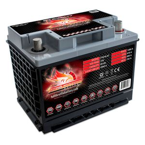 FT610-47 Full Throttle High Performance 50Ah TPPL AGM Battery (027 AGM)