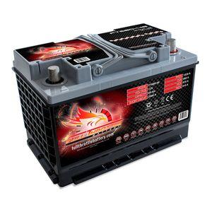 FT680-48 Full Throttle High Performance 60Ah TPPL AGM Battery
