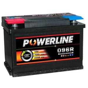 096R Powerline Car Battery 12V