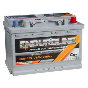 574 015 068 Battery for Honda Civic Diesel Replaces Varta